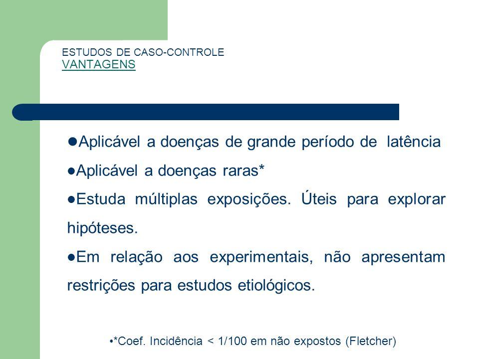 ESTUDOS DE CASO-CONTROLE VANTAGENS Aplicável a doenças de grande período de latência Aplicável a doenças raras* Estuda múltiplas exposições. Úteis par