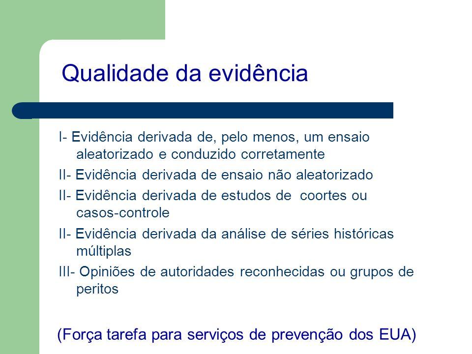 Qualidade da evidência I- Evidência derivada de, pelo menos, um ensaio aleatorizado e conduzido corretamente II- Evidência derivada de ensaio não alea