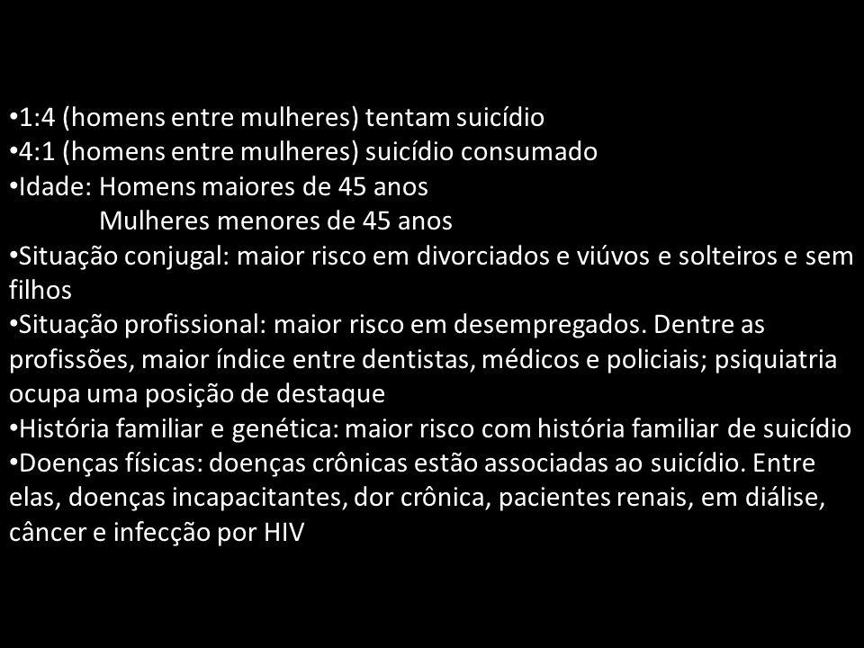 1:4 (homens entre mulheres) tentam suicídio 4:1 (homens entre mulheres) suicídio consumado Idade: Homens maiores de 45 anos Mulheres menores de 45 anos Situação conjugal: maior risco em divorciados e viúvos e solteiros e sem filhos Situação profissional: maior risco em desempregados.
