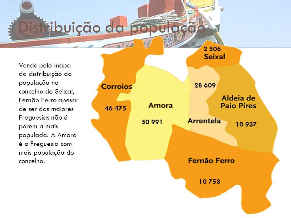 Distribuição da população 10 937 50 991 28 609 46 475 10 753 2 506 Vendo pelo mapa da distribuição da população no concelho do Seixal, Fernão Ferro ap