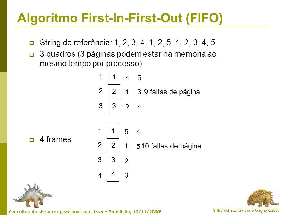 9.28 Silberschatz, Galvin e Gagne ©2007 Conceitos de sistema opeacional com Java – 7a edição, 15/11/2006 Algoritmo First-In-First-Out (FIFO) String de
