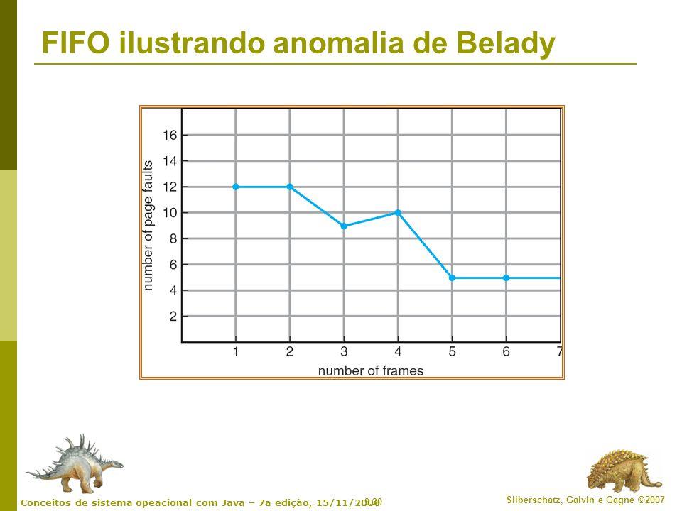 9.30 Silberschatz, Galvin e Gagne ©2007 Conceitos de sistema opeacional com Java – 7a edição, 15/11/2006 FIFO ilustrando anomalia de Belady