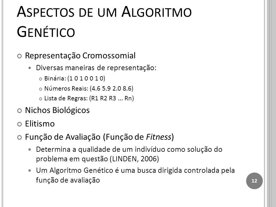 A SPECTOS DE UM A LGORITMO G ENÉTICO Representação Cromossomial Diversas maneiras de representação: Binária: (1 0 1 0 0 1 0) Números Reais: (4.6 5.9 2.0 8.6) Lista de Regras: (R1 R2 R3...