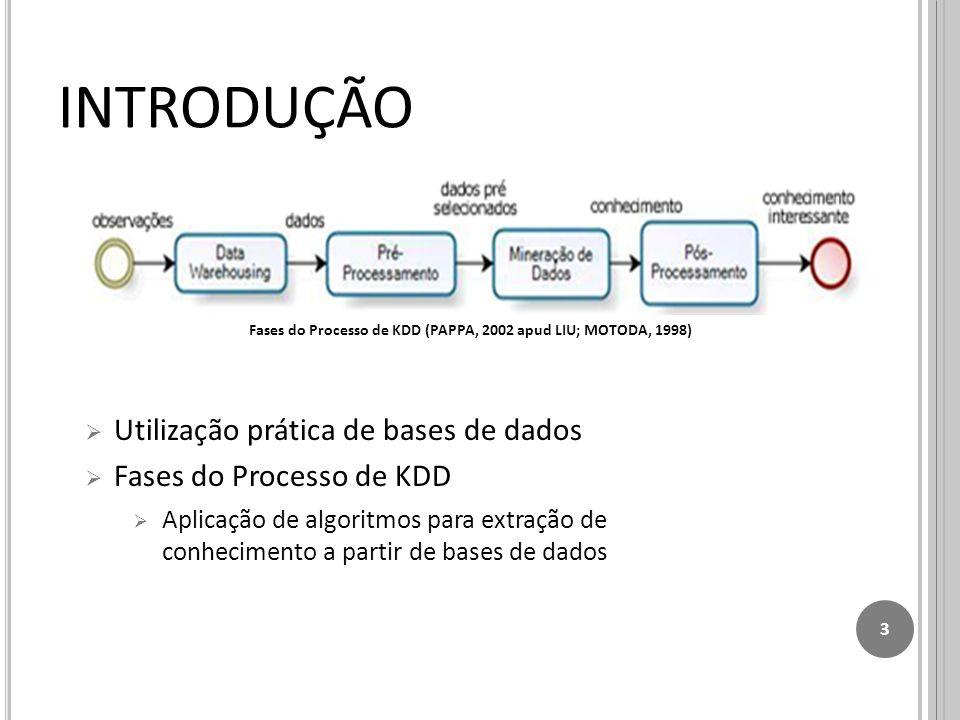 INTRODUÇÃO 3 Fases do Processo de KDD (PAPPA, 2002 apud LIU; MOTODA, 1998) Utilização prática de bases de dados Fases do Processo de KDD Aplicação de algoritmos para extração de conhecimento a partir de bases de dados