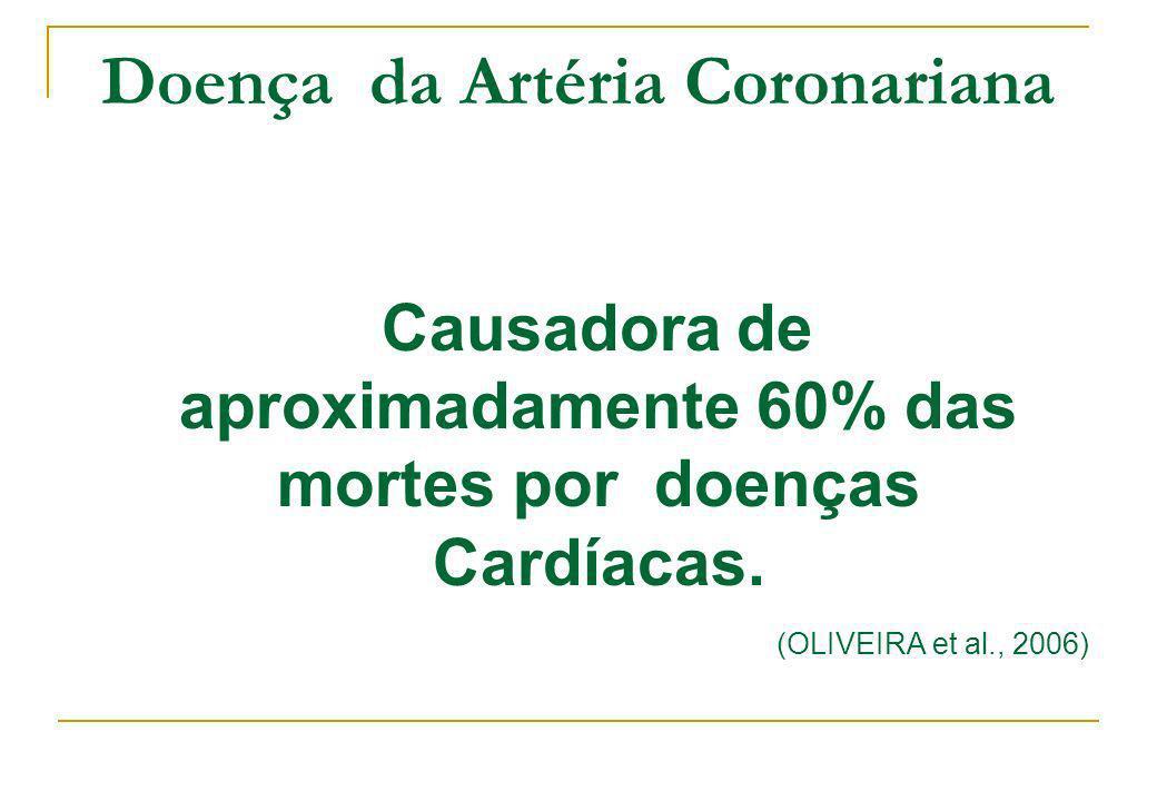Doença da Artéria Coronariana Causadora de aproximadamente 60% das mortes por doenças Cardíacas. (OLIVEIRA et al., 2006)