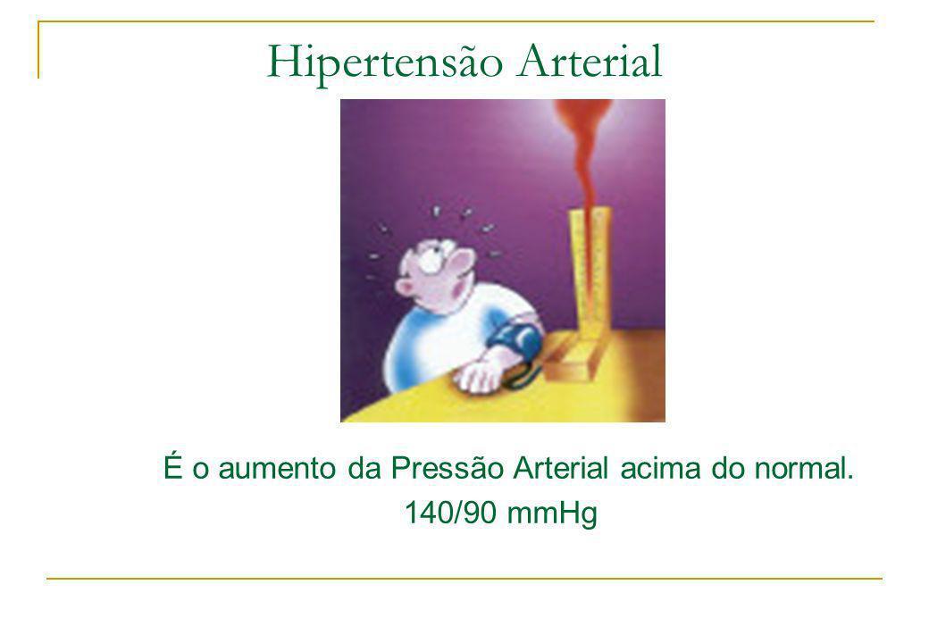 Hipertensão Arterial É o aumento da Pressão Arterial acima do normal. 140/90 mmHg