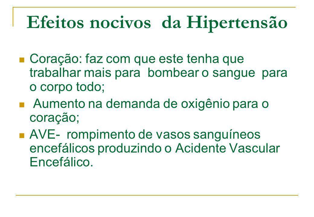 Efeitos nocivos da Hipertensão Coração: faz com que este tenha que trabalhar mais para bombear o sangue para o corpo todo; Aumento na demanda de oxigê