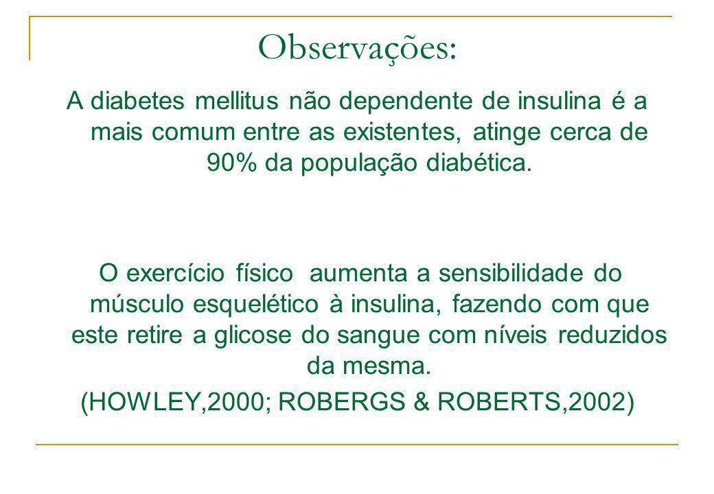 Observações: A diabetes mellitus não dependente de insulina é a mais comum entre as existentes, atinge cerca de 90% da população diabética. O exercíci