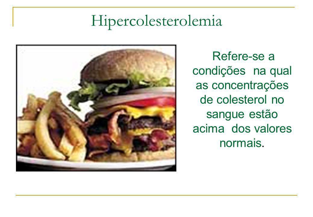 Hipercolesterolemia Refere-se a condições na qual as concentrações de colesterol no sangue estão acima dos valores normais.