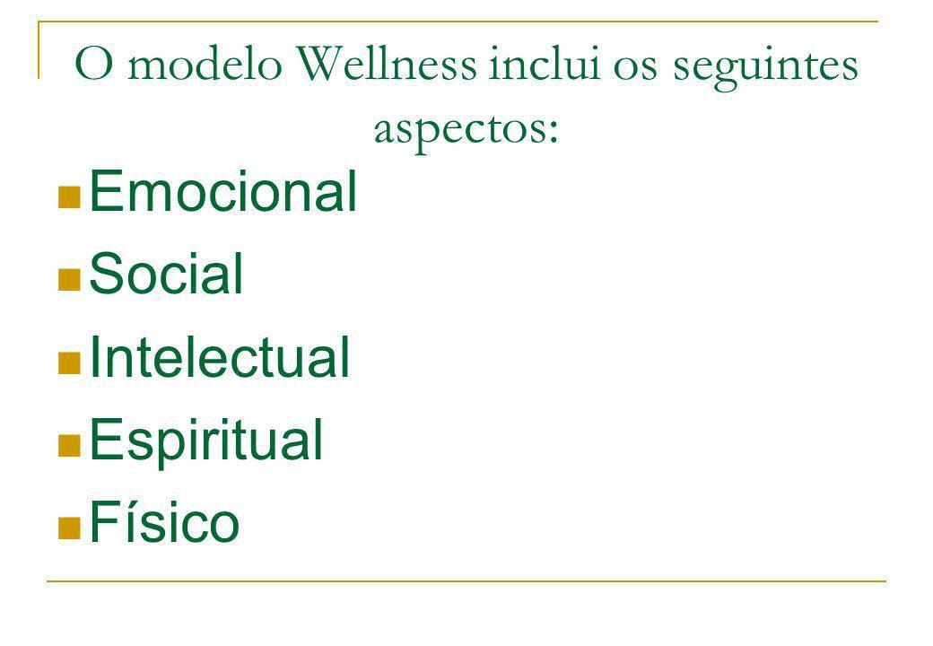 O modelo Wellness inclui os seguintes aspectos: Emocional Social Intelectual Espiritual Físico.