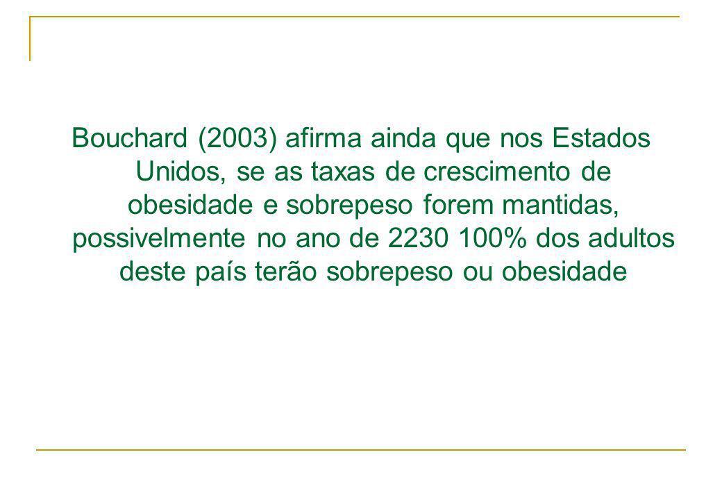 Bouchard (2003) afirma ainda que nos Estados Unidos, se as taxas de crescimento de obesidade e sobrepeso forem mantidas, possivelmente no ano de 2230