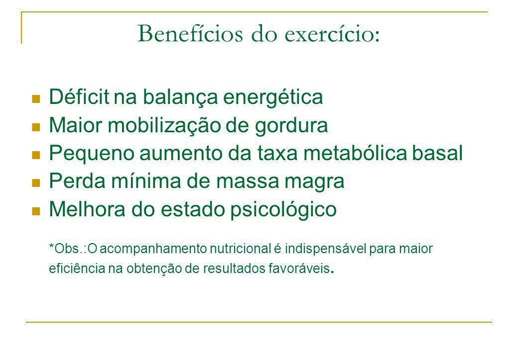 Benefícios do exercício: Déficit na balança energética Maior mobilização de gordura Pequeno aumento da taxa metabólica basal Perda mínima de massa mag