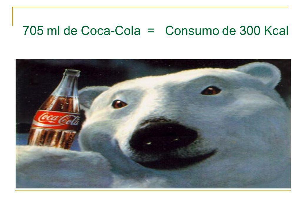 705 ml de Coca-Cola = Consumo de 300 Kcal