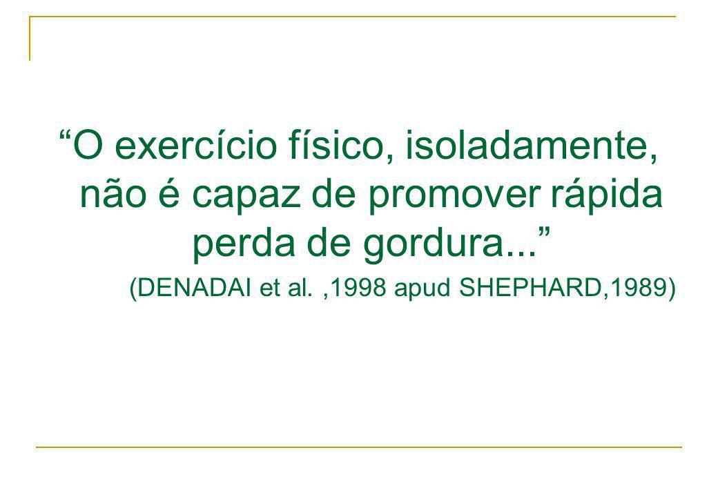 O exercício físico, isoladamente, não é capaz de promover rápida perda de gordura... (DENADAI et al.,1998 apud SHEPHARD,1989)
