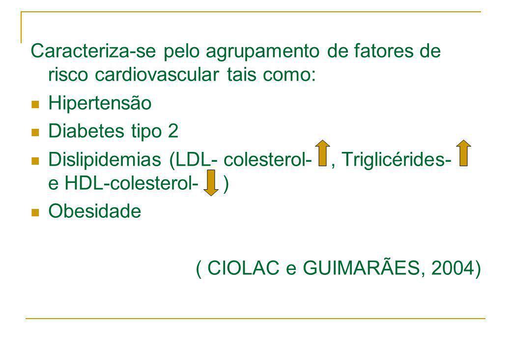 Caracteriza-se pelo agrupamento de fatores de risco cardiovascular tais como: Hipertensão Diabetes tipo 2 Dislipidemias (LDL- colesterol-, Triglicérid
