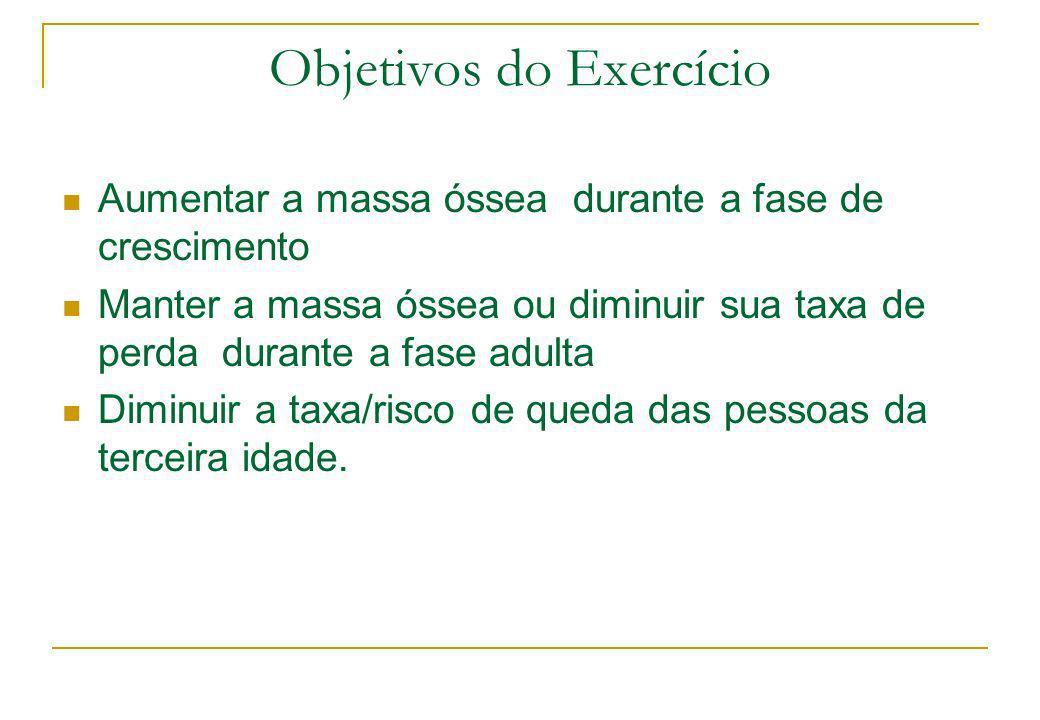 Objetivos do Exercício Aumentar a massa óssea durante a fase de crescimento Manter a massa óssea ou diminuir sua taxa de perda durante a fase adulta D
