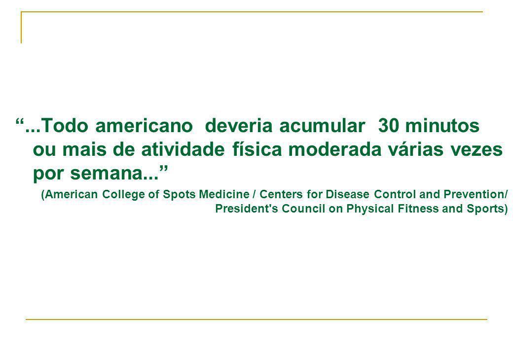 ...Todo americano deveria acumular 30 minutos ou mais de atividade física moderada várias vezes por semana... (American College of Spots Medicine / Ce