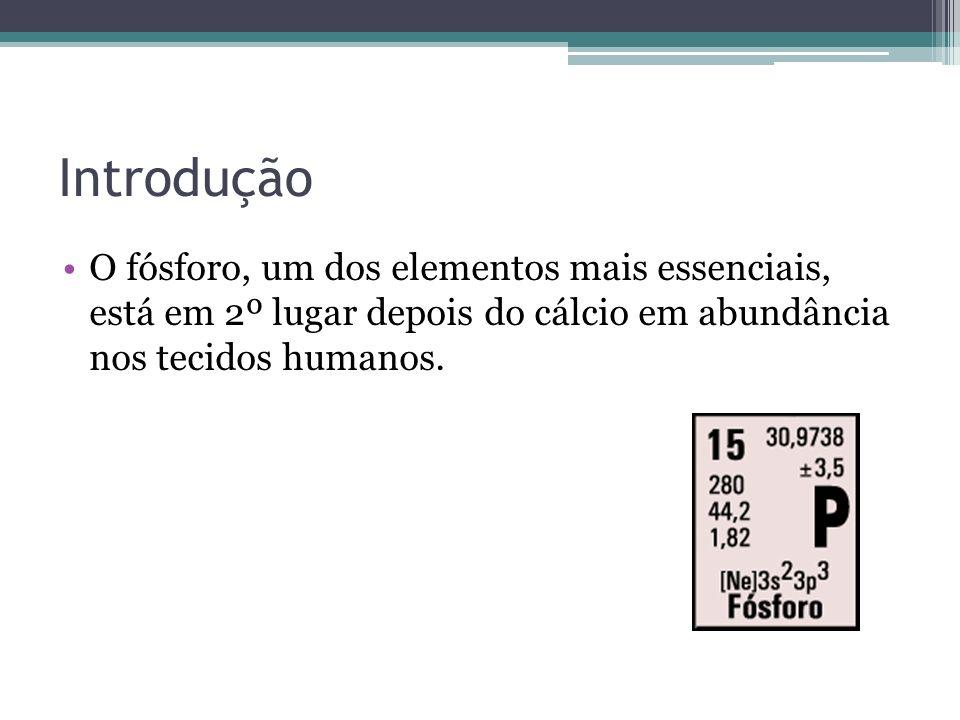 Introdução O fósforo, um dos elementos mais essenciais, está em 2º lugar depois do cálcio em abundância nos tecidos humanos.