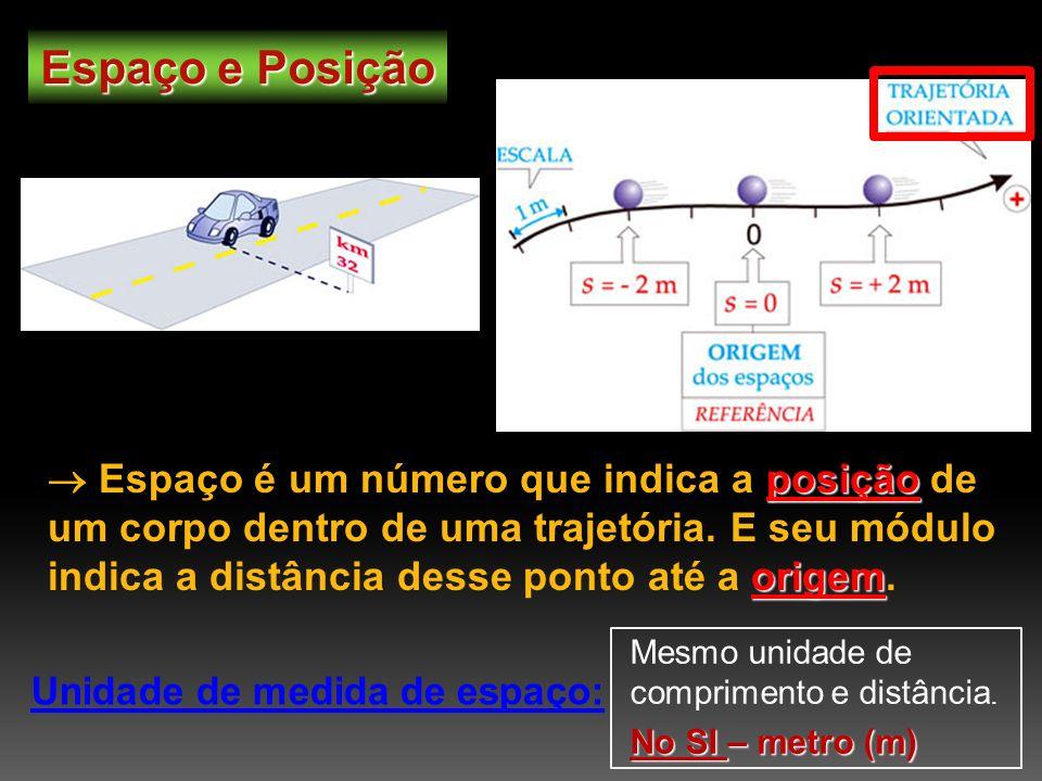 Espaço e Posição posição origem Espaço é um número que indica a posição de um corpo dentro de uma trajetória.