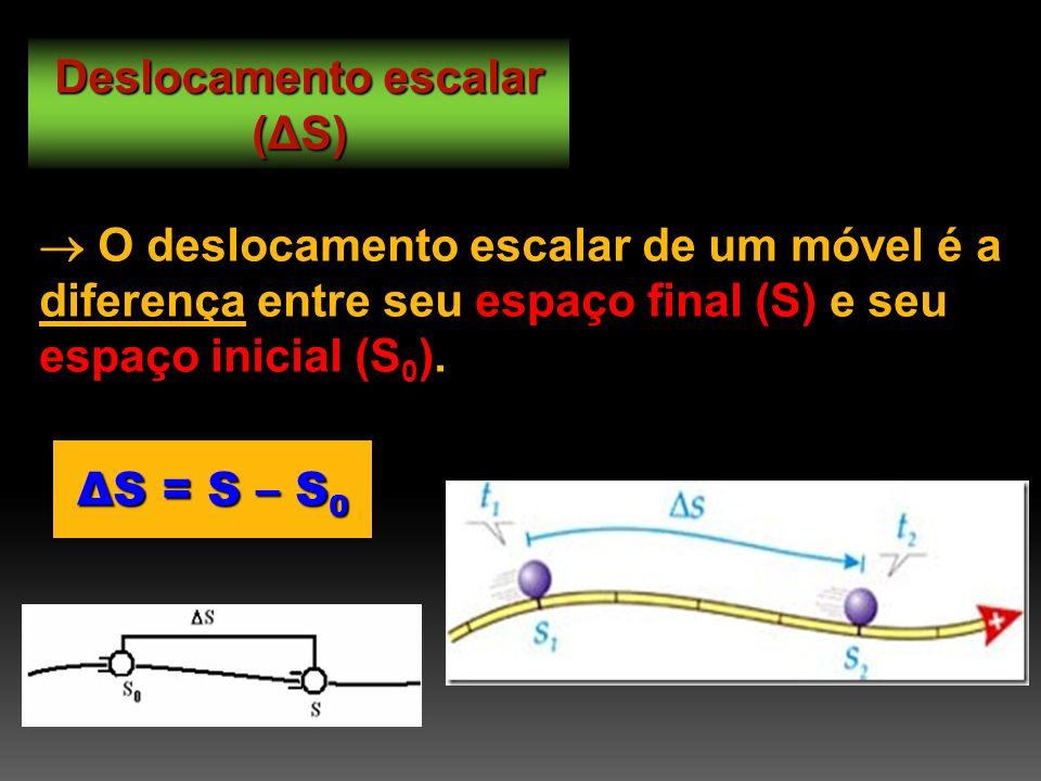 Deslocamento escalar (ΔS) espaço final (S) espaço inicial (S 0 ).