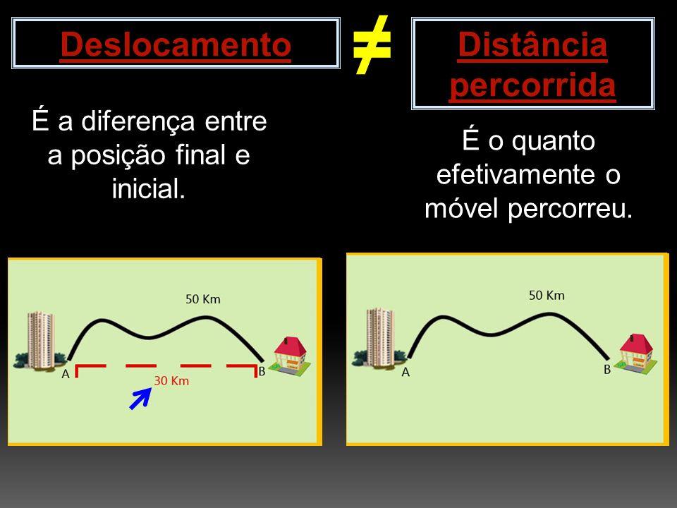 É a diferença entre a posição final e inicial.