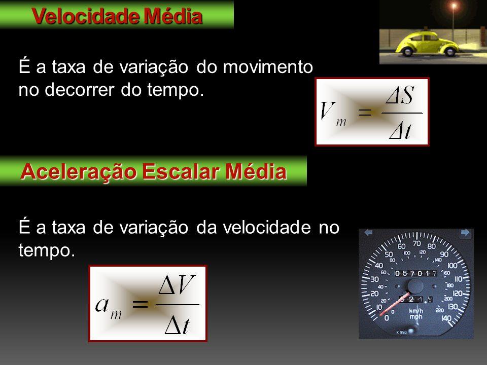 Velocidade Média É a taxa de variação do movimento no decorrer do tempo.