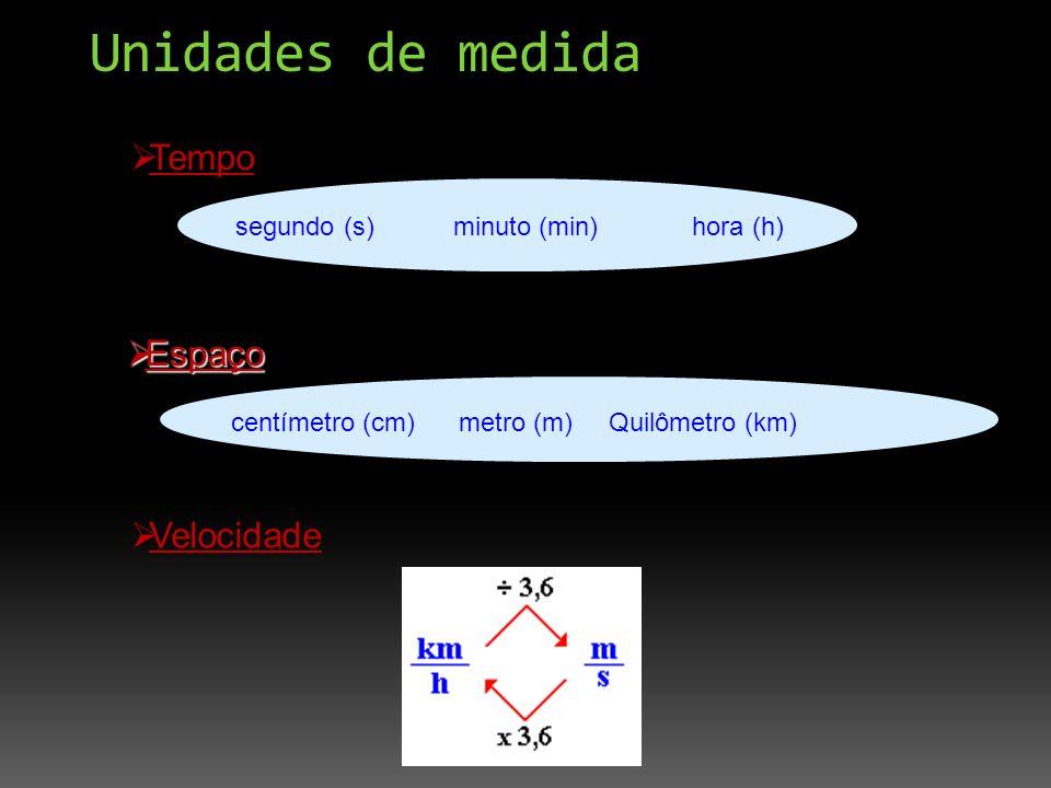 Unidades de medida Tempo segundo (s) minuto (min) hora (h) Espaço Espaço centímetro (cm) metro (m) Quilômetro (km) Velocidade