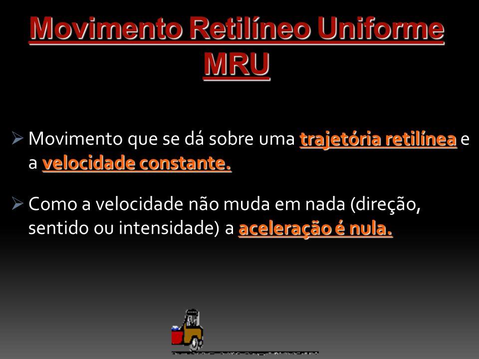 Movimento Retilíneo Uniforme MRU trajetória retilínea velocidade constante.