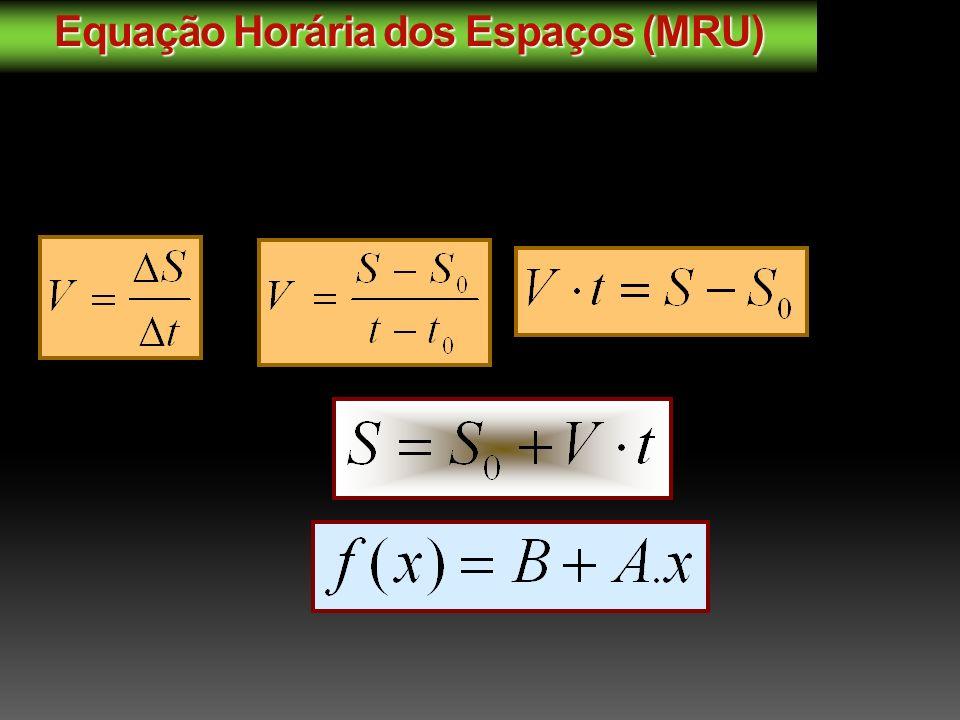 Equação Horária dos Espaços (MRU)