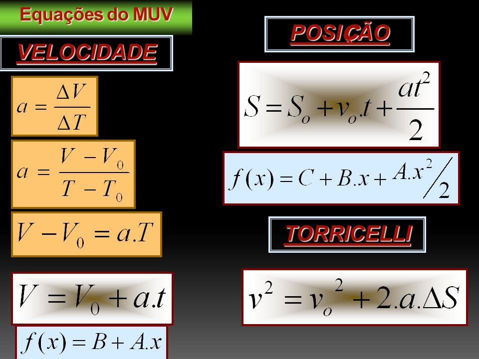 Equações do MUV VELOCIDADE POSI Ç ÃO TORRICELLI