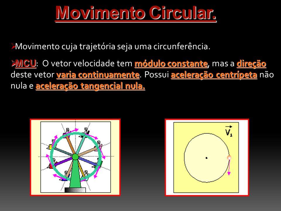 Movimento cuja trajetória seja uma circunferência.