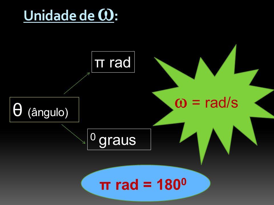 Unidade de : θ (ângulo) π rad 0 graus = rad/s π rad = 180 0