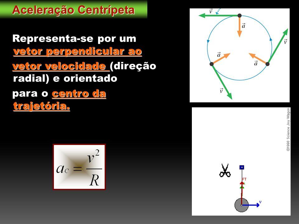 Aceleração Centrípeta vetor perpendicular ao Representa-se por um vetor perpendicular ao vetor velocidade vetor velocidade (direção radial) e orientado centro da trajetória.