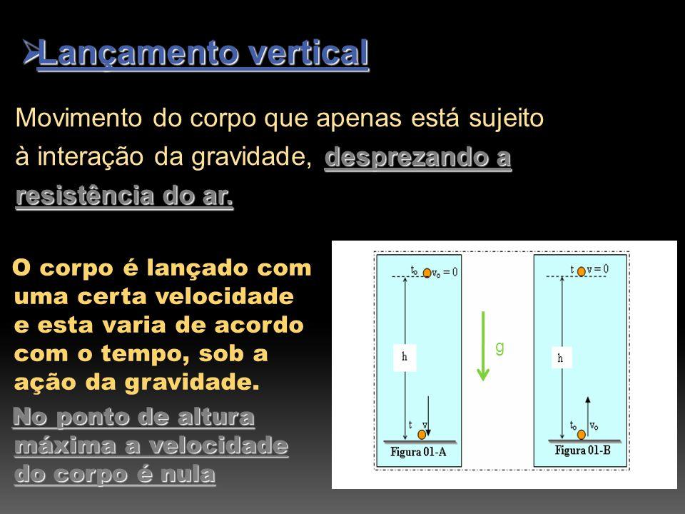 Lançamento vertical Lançamento vertical Movimento do corpo que apenas está sujeito desprezando a à interação da gravidade, desprezando a resistência do ar.