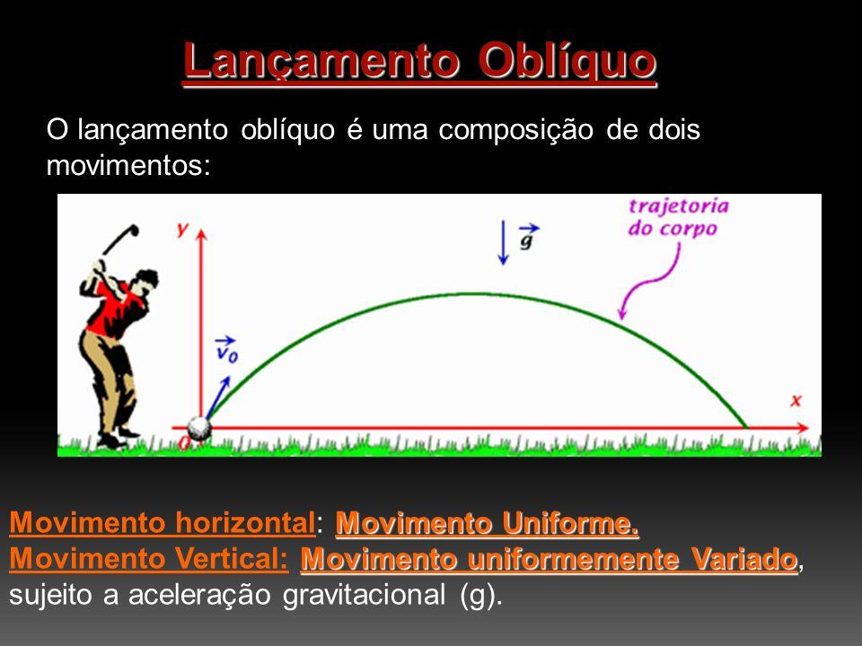 Lançamento Oblíquo O lançamento oblíquo é uma composição de dois movimentos: Movimento Uniforme.