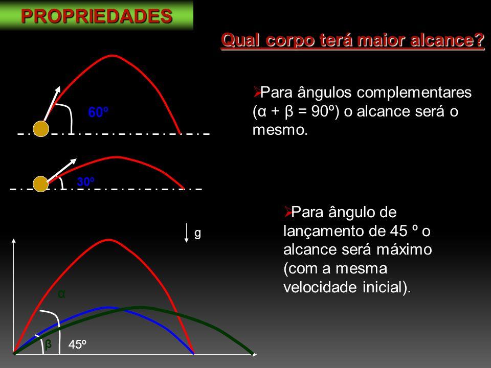 60º Para ângulos complementares (α + β = 90º) o alcance será o mesmo.