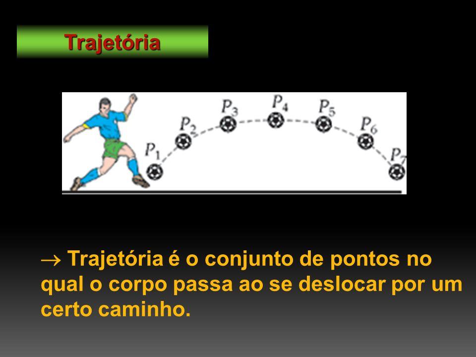 Trajetória Trajetória é o conjunto de pontos no qual o corpo passa ao se deslocar por um certo caminho.