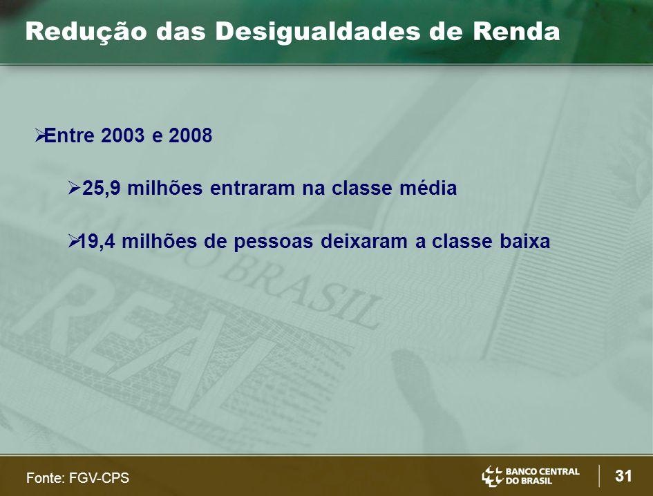 31 Fonte: FGV-CPS Entre 2003 e 2008 25,9 milhões entraram na classe média 19,4 milhões de pessoas deixaram a classe baixa Redução das Desigualdades de Renda