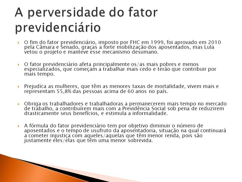 O fim do fator previdenciário, imposto por FHC em 1999, foi aprovado em 2010 pela Câmara e Senado, graças a forte mobilização dos aposentados, mas Lula vetou o projeto e manteve esse mecanismo desumano.