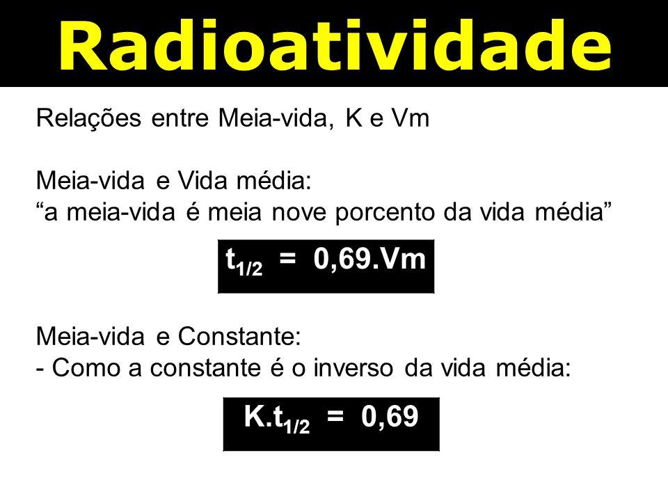 Radioatividade Relações entre Meia-vida, K e Vm Meia-vida e Vida média: a meia-vida é meia nove porcento da vida média Meia-vida e Constante: - Como a constante é o inverso da vida média: K.t 1/2 = 0,69 t 1/2 = 0,69.Vm