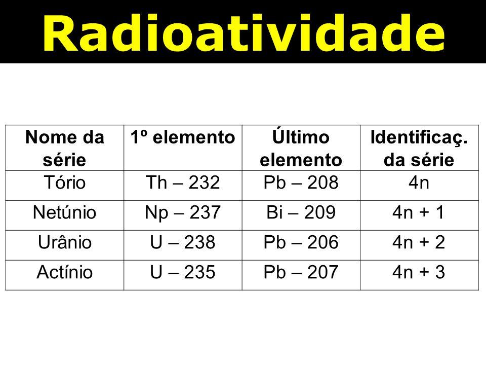 Radioatividade Nome da série 1º elementoÚltimo elemento Identificaç.