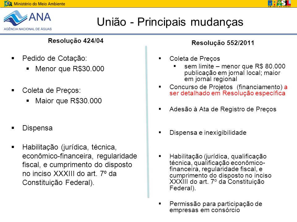 Obrigado Victor Alexandre Bittencourt Sucupira Superintendente Adjunto SAG/ANA victorsucupira@ana.gov.br Tel.: (61) 2109-5264