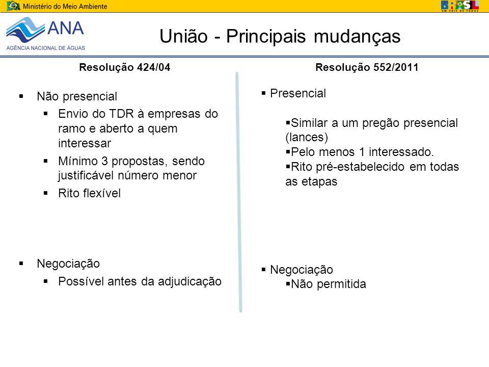 União - Principais mudanças Resolução 424/04 Não presencial Envio do TDR à empresas do ramo e aberto a quem interessar Mínimo 3 propostas, sendo justi