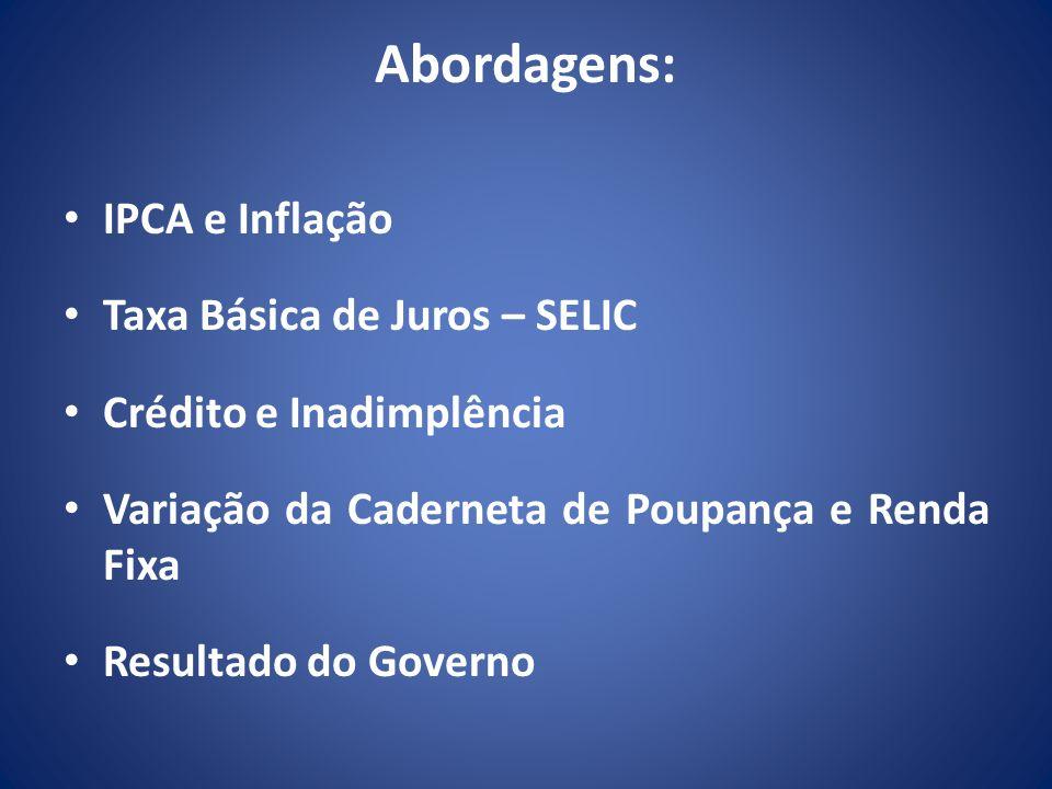 Abordagens: IPCA e Inflação Taxa Básica de Juros – SELIC Crédito e Inadimplência Variação da Caderneta de Poupança e Renda Fixa Resultado do Governo