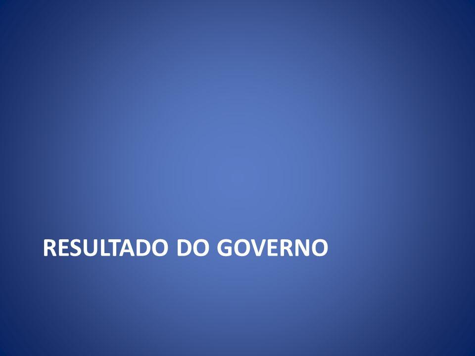 RESULTADO DO GOVERNO