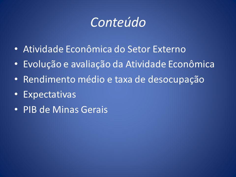 Conteúdo Atividade Econômica do Setor Externo Evolução e avaliação da Atividade Econômica Rendimento médio e taxa de desocupação Expectativas PIB de M
