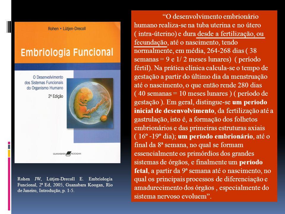 Sadler TW.Langman Fundamentos de Embriologia Médica.