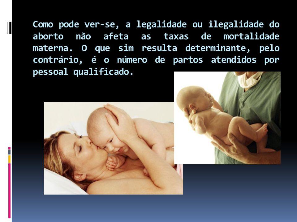 Na América Latina, CHILE, que possui uma das legislações mais restritivas do mundo respeito ao aborto, tem a segunda taxa de mortalidade materna mais baixa (31 por 100.000 NV), depois do URUGUAI (27 por 100.000 NV), menor inclusive que as de CUBA (33 por 100.000 NV) e GÔIANA (170 por 100.000 NV) que são os únicos países da região onde o aborto é permitido sem restrições.