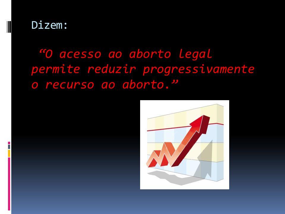 O caso da Polônia é paradigmático, depois de décadas de permitir o aborto a livre demanda como uma nação Soviética, em 1993 o novo governo decidiu penalizá-lo (salvo em casos de violação, problemas com o feto ou risco para a saúde da mãe).