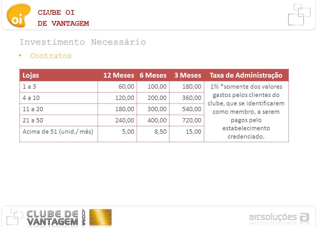 CLUBE OI DE VANTAGEM Investimento Necessário Lojas12 Meses6 Meses3 MesesTaxa de Administração 1 a 360,00100,00180,00 1% *somente dos valores gastos pe